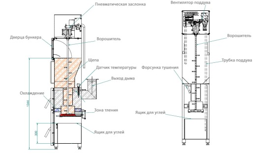 Схема дымогенератора