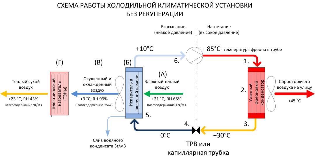 схема рекуперации2