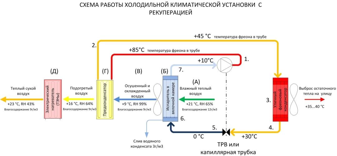 схема рекуперации2_1